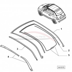 Fiat 500C cabrio, afdichtrubber
