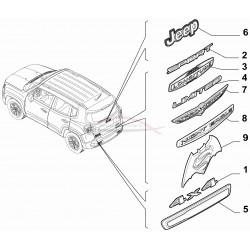 Jeep Renegade embleem Sport t.b.v. de achterzijde