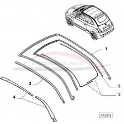 Fiat 500 cabrio geleiding