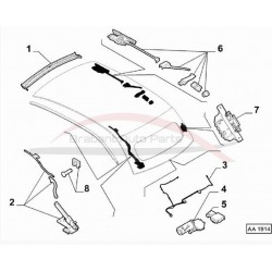Fiat 500 Cabrio motor elektrisch