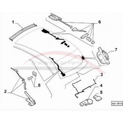 Fiat 500 Cabrio houder